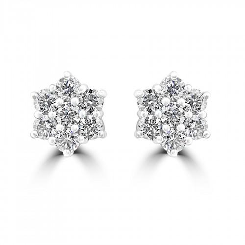 18W 14x RBC 2.05ct Daisy Cluster Earrings